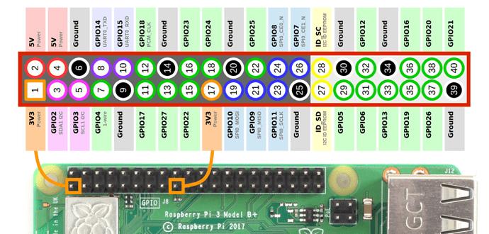 Raspberry-Pi-GPIO-Header-with-Photo-702x336